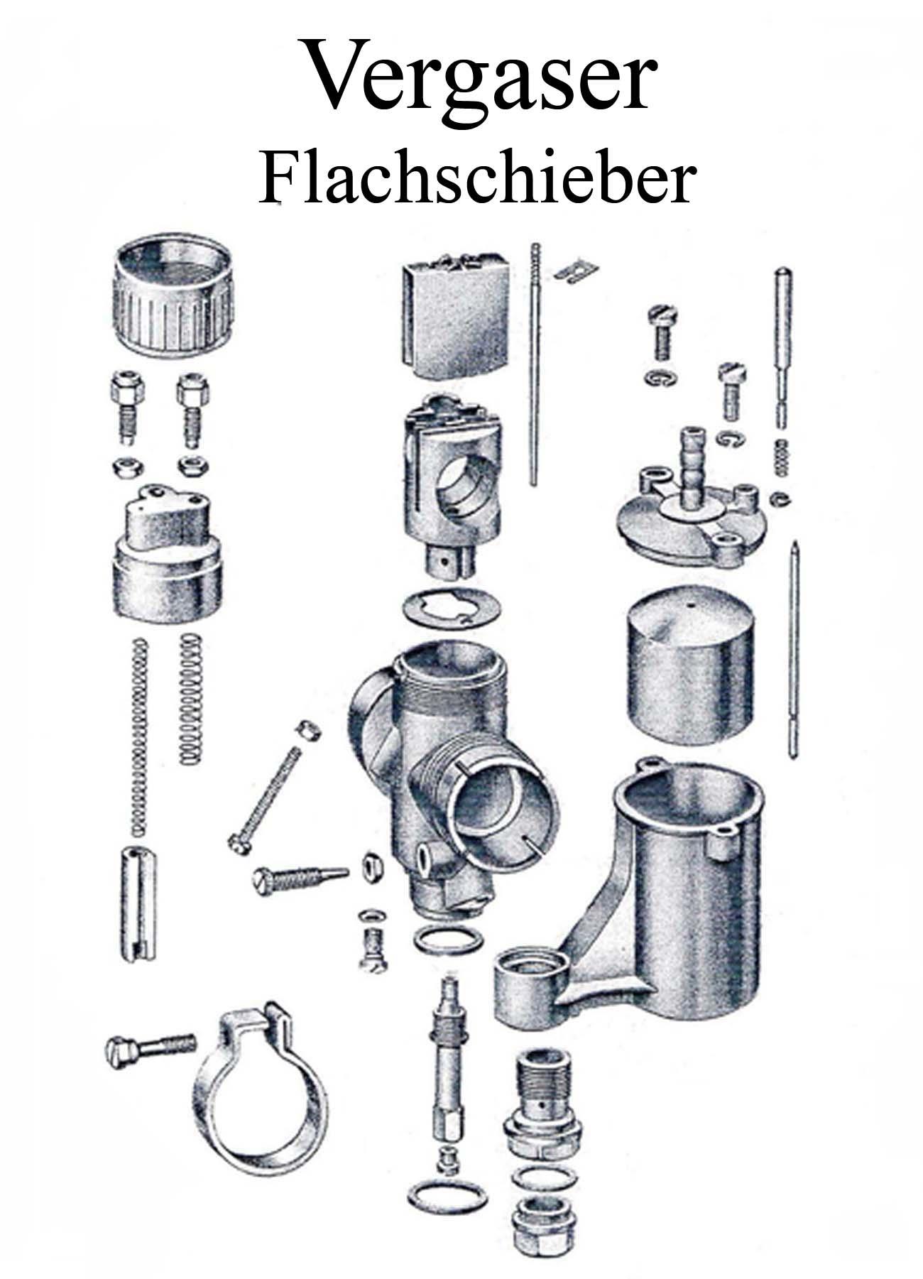 DDR-Motorrad MZ ES 175-250/0-1 Ersatzteileliste BVF Vergaser Flachschieber N261-271 Schwimmer Teillastnadelhalter Düse Dichtung Reparaturset